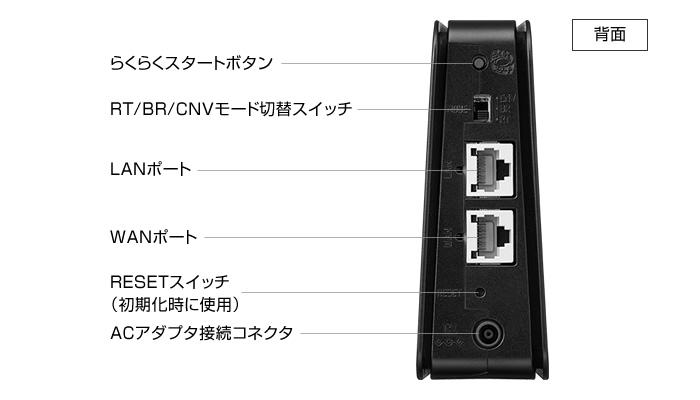 NEC WG1200CRのポート